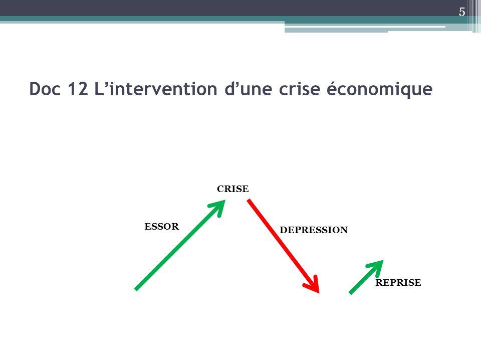 Doc 12 L'intervention d'une crise économique