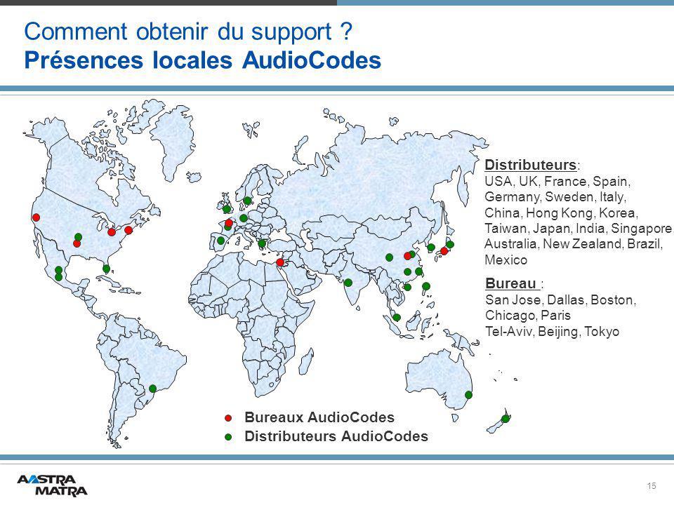 Comment obtenir du support Présences locales AudioCodes