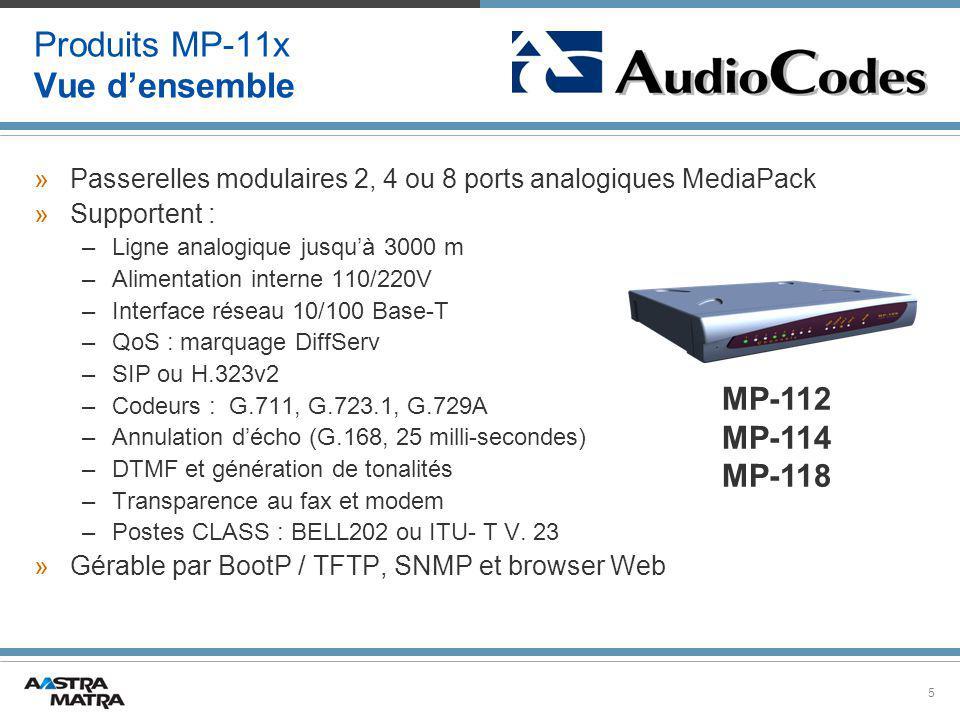 Produits MP-11x Vue d'ensemble