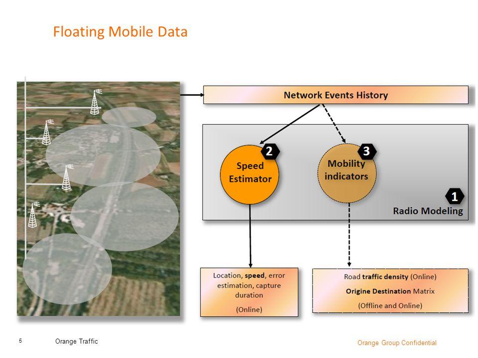 Floating Mobile Data