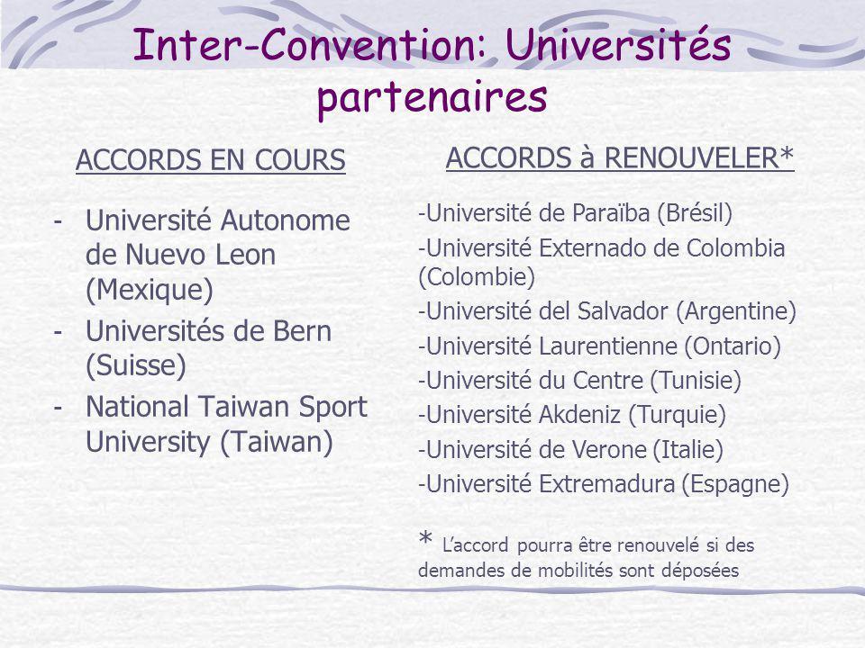 Inter-Convention: Universités partenaires
