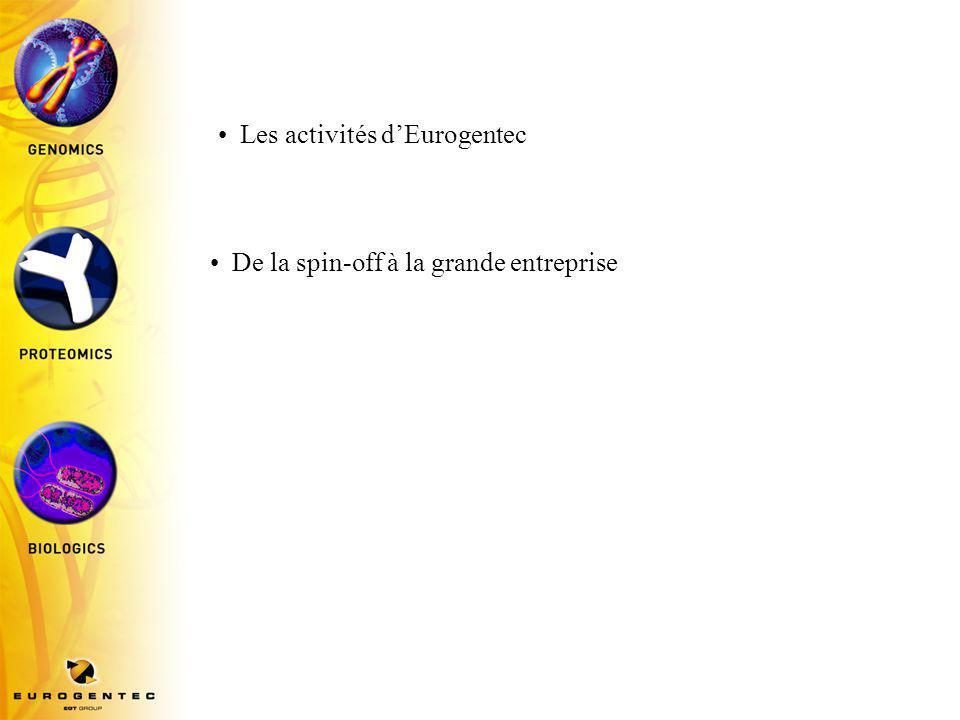 Les activités d'Eurogentec