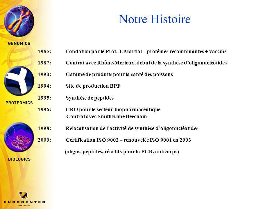 Notre Histoire 1985: Fondation par le Prof. J. Martial – protéines recombinantes + vaccins.