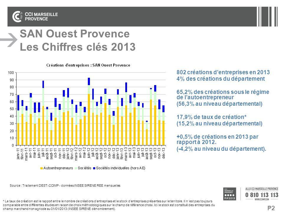 SAN Ouest Provence Les Chiffres clés 2013