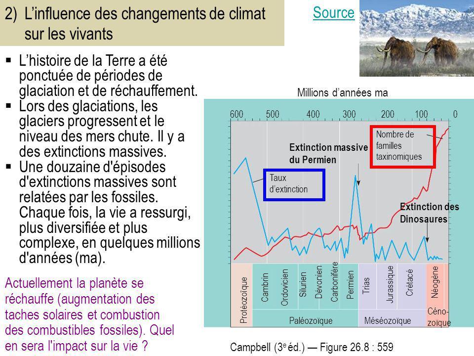 2) L'influence des changements de climat sur les vivants