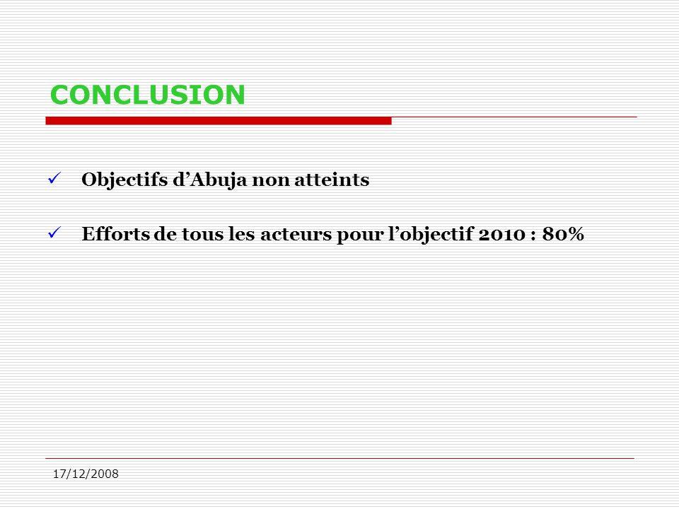 CONCLUSION Objectifs d'Abuja non atteints