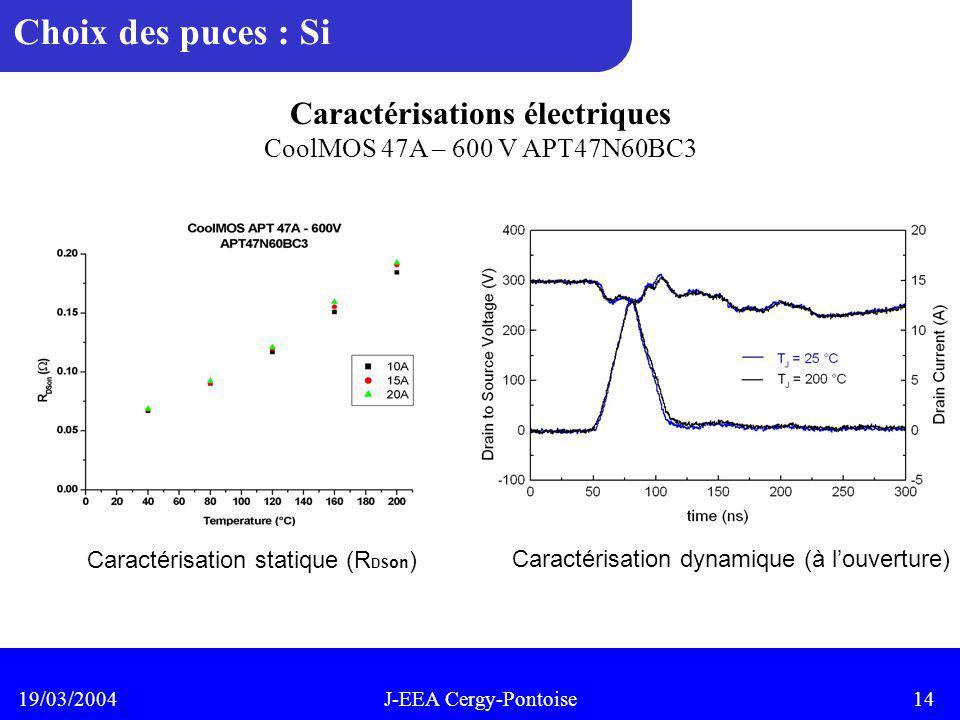 Caractérisations électriques