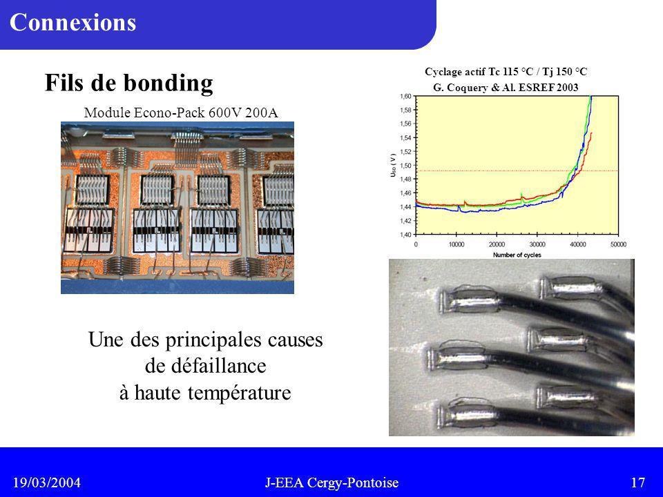 Cyclage actif Tc 115 °C / Tj 150 °C