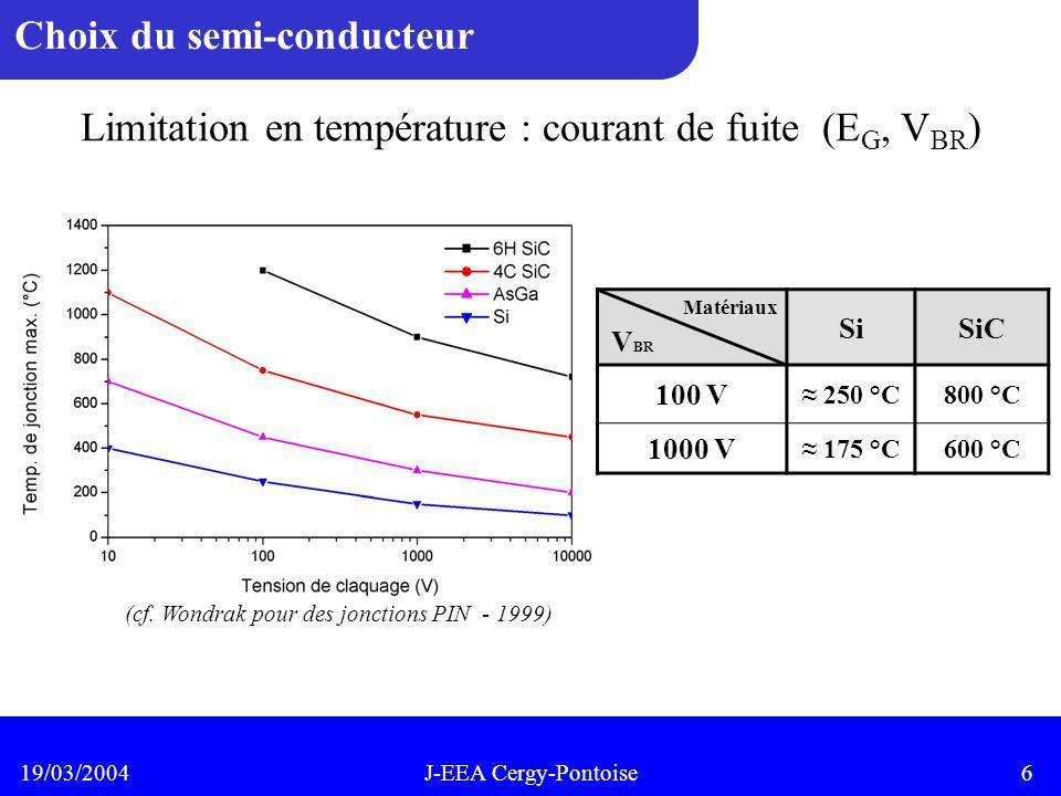 Limitation en température : courant de fuite (EG, VBR)