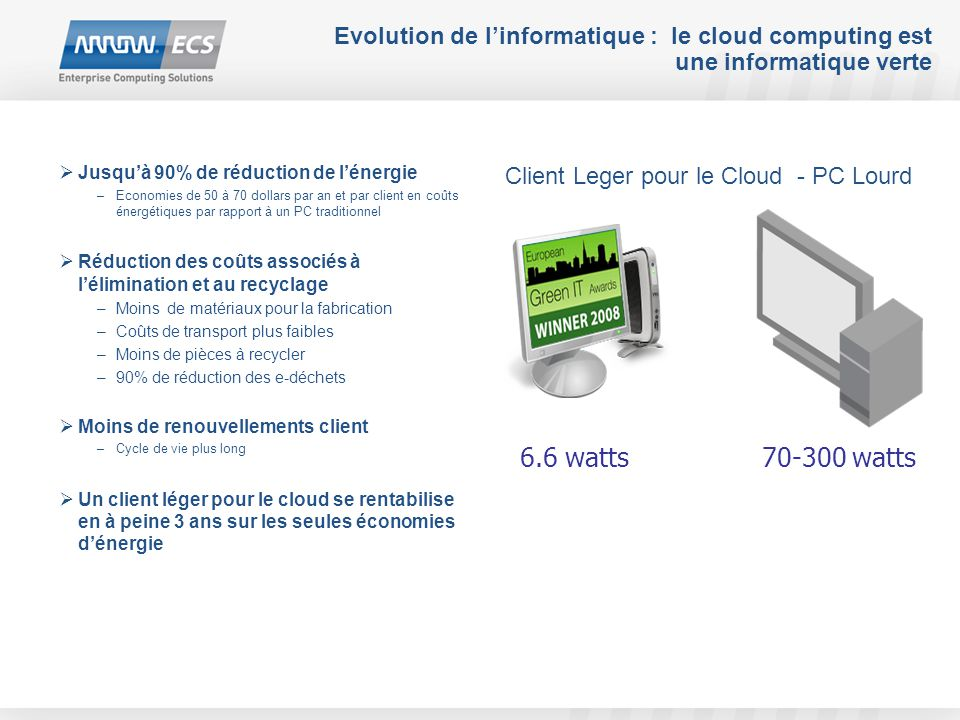 Evolution de l'informatique : le cloud computing est une informatique verte