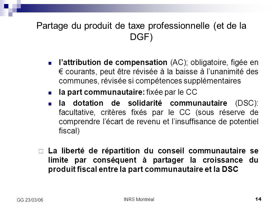 Partage du produit de taxe professionnelle (et de la DGF)