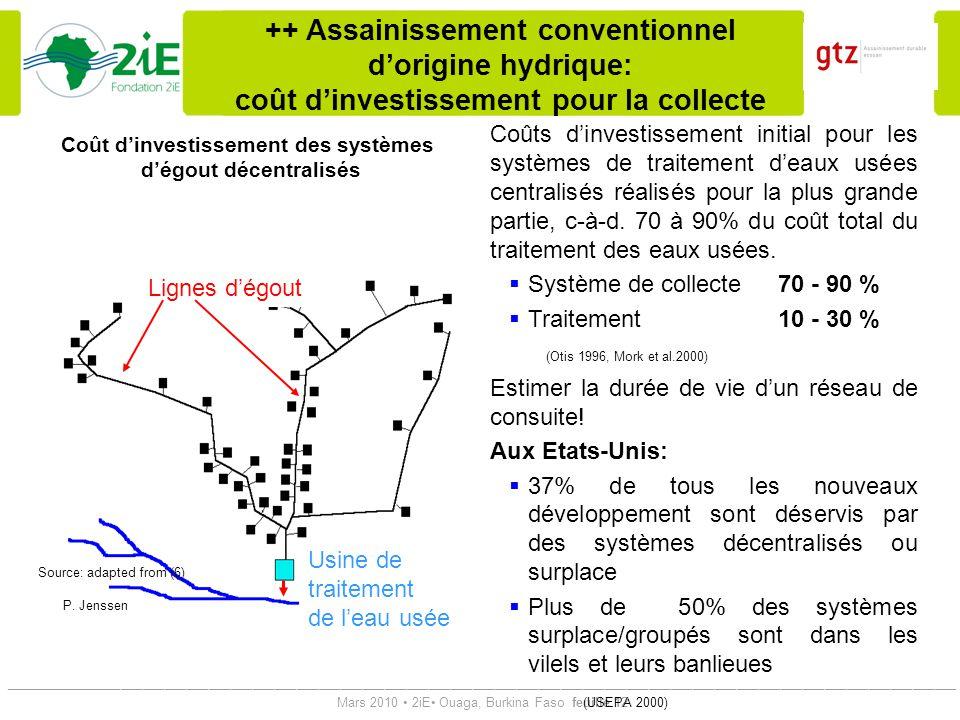 Coût d'investissement des systèmes d'égout décentralisés