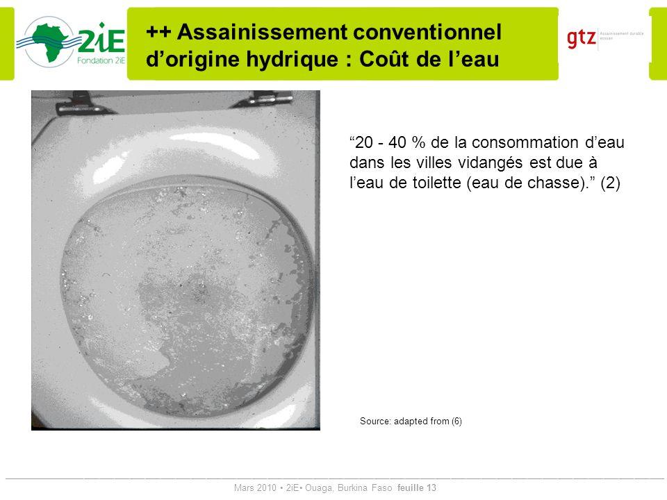 ++ Assainissement conventionnel d'origine hydrique : Coût de l'eau