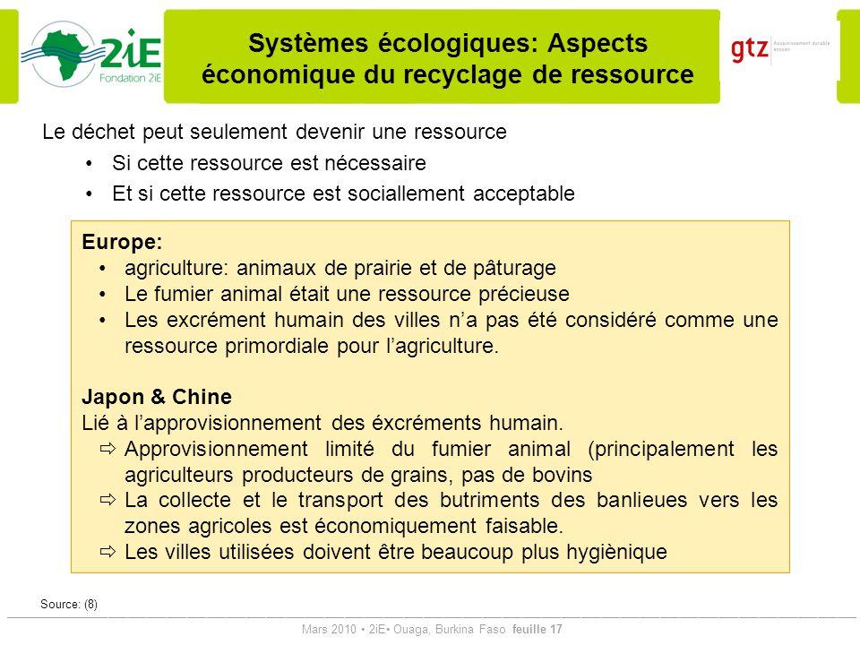 Systèmes écologiques: Aspects économique du recyclage de ressource