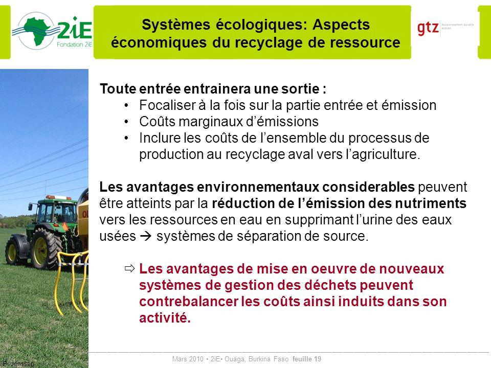 Systèmes écologiques: Aspects économiques du recyclage de ressource