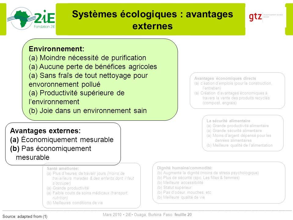 Systèmes écologiques : avantages externes