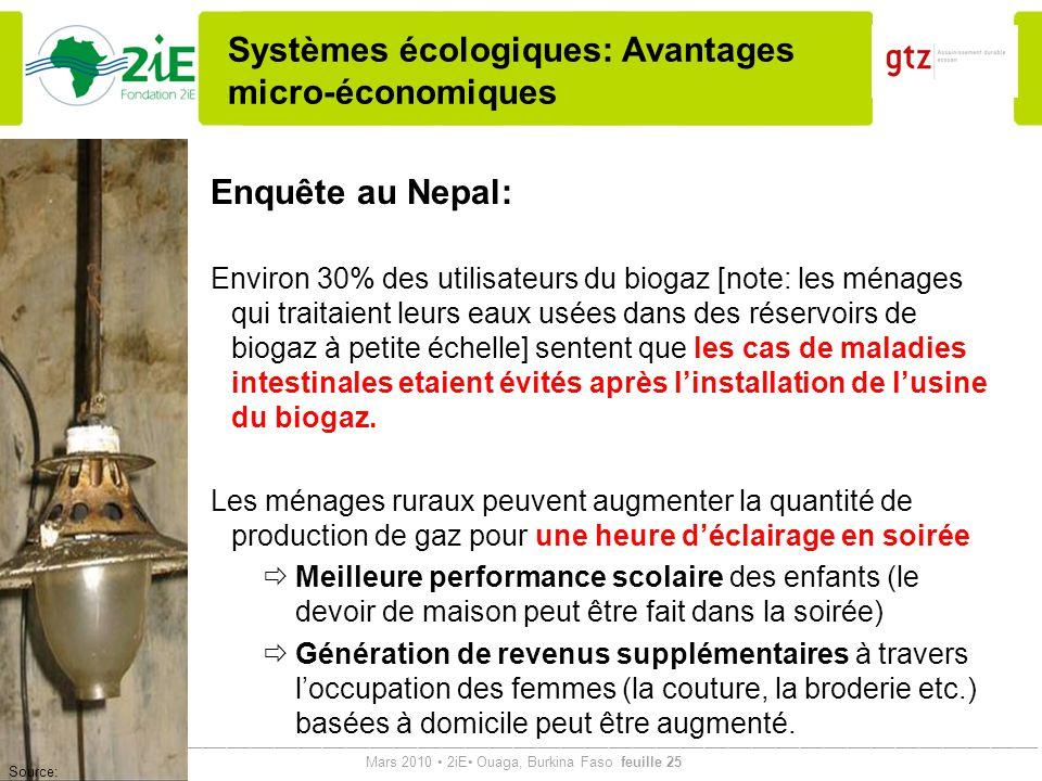 Systèmes écologiques: Avantages micro-économiques