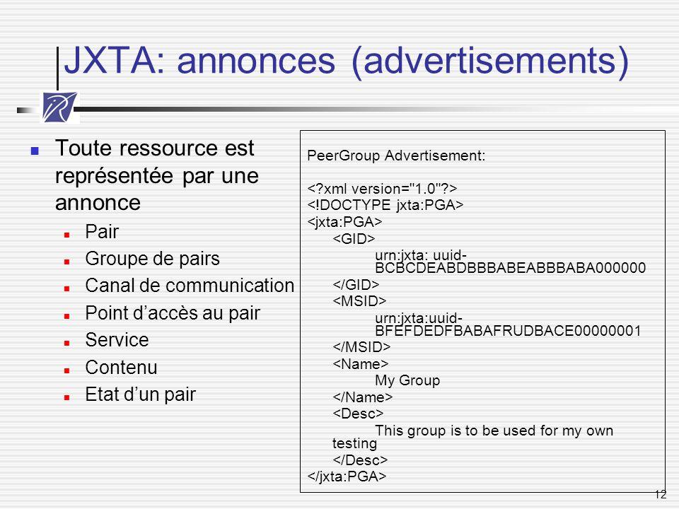 JXTA: annonces (advertisements)