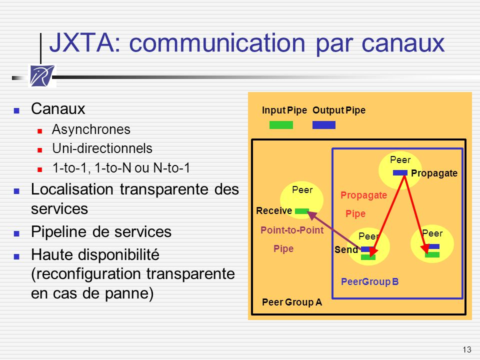 JXTA: communication par canaux