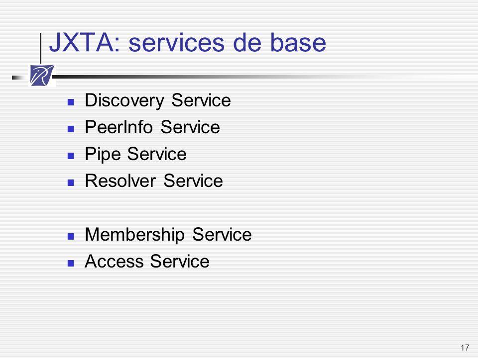 JXTA: services de base Discovery Service PeerInfo Service Pipe Service