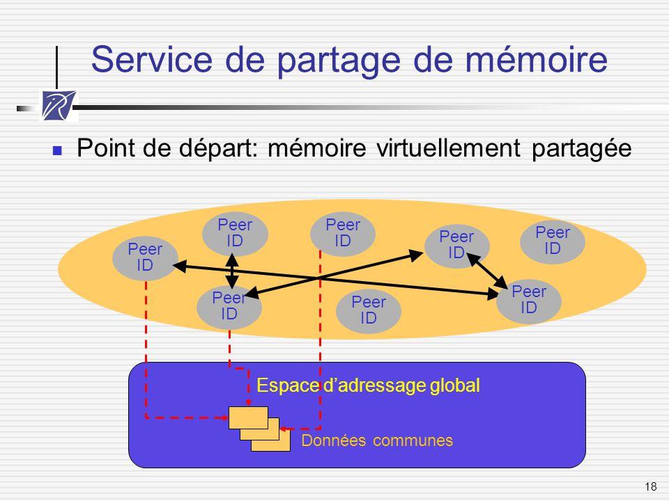 Service de partage de mémoire
