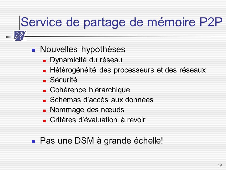 Service de partage de mémoire P2P