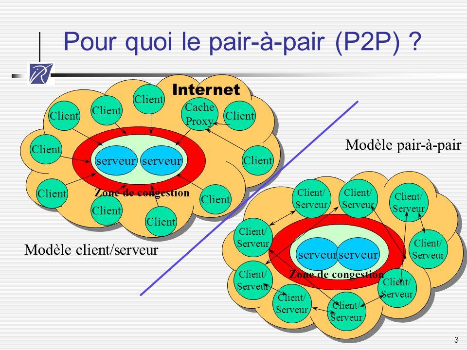 Pour quoi le pair-à-pair (P2P)