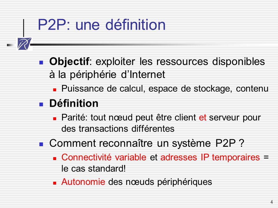 P2P: une définition Objectif: exploiter les ressources disponibles à la périphérie d'Internet. Puissance de calcul, espace de stockage, contenu.
