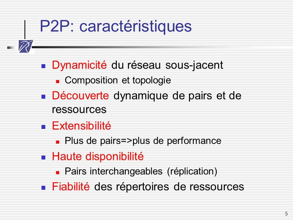 P2P: caractéristiques Dynamicité du réseau sous-jacent