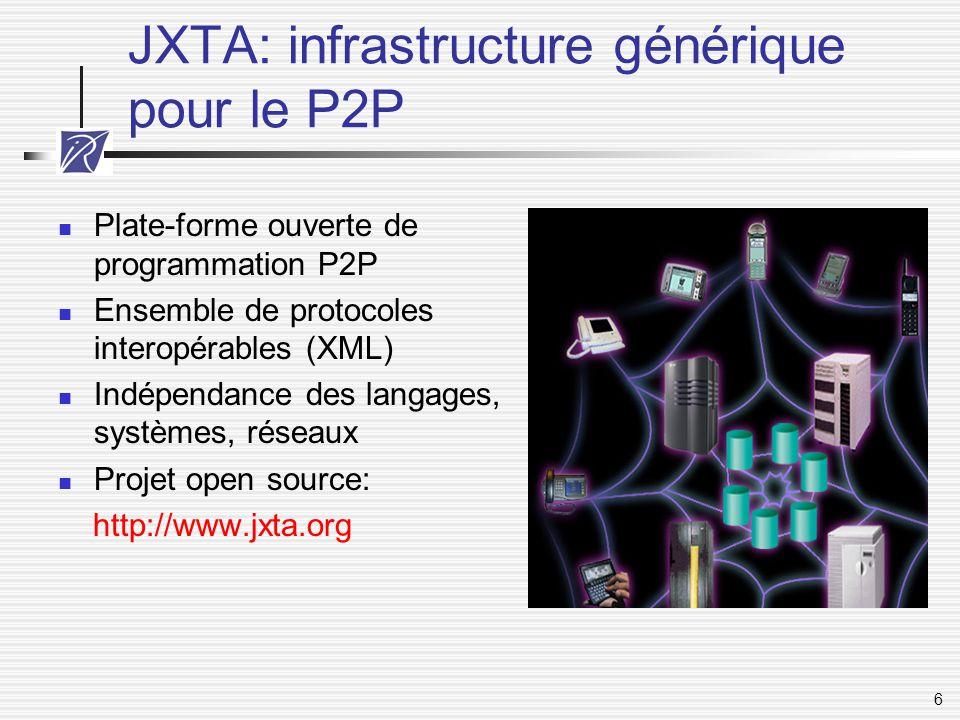 JXTA: infrastructure générique pour le P2P