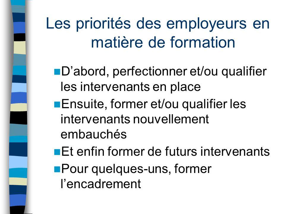 Les priorités des employeurs en matière de formation