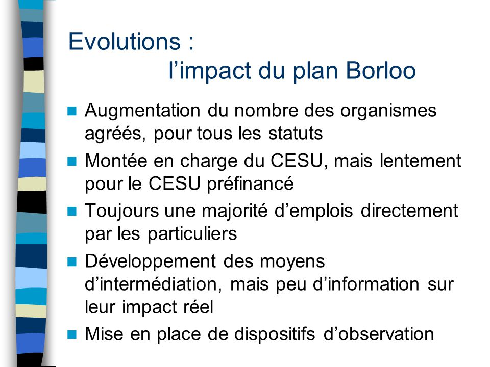 Evolutions : l'impact du plan Borloo