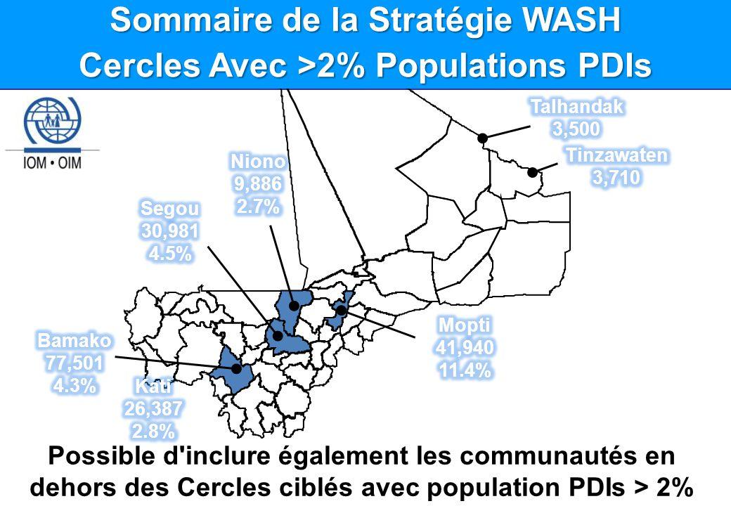 Sommaire de la Stratégie WASH Cercles Avec >2% Populations PDIs