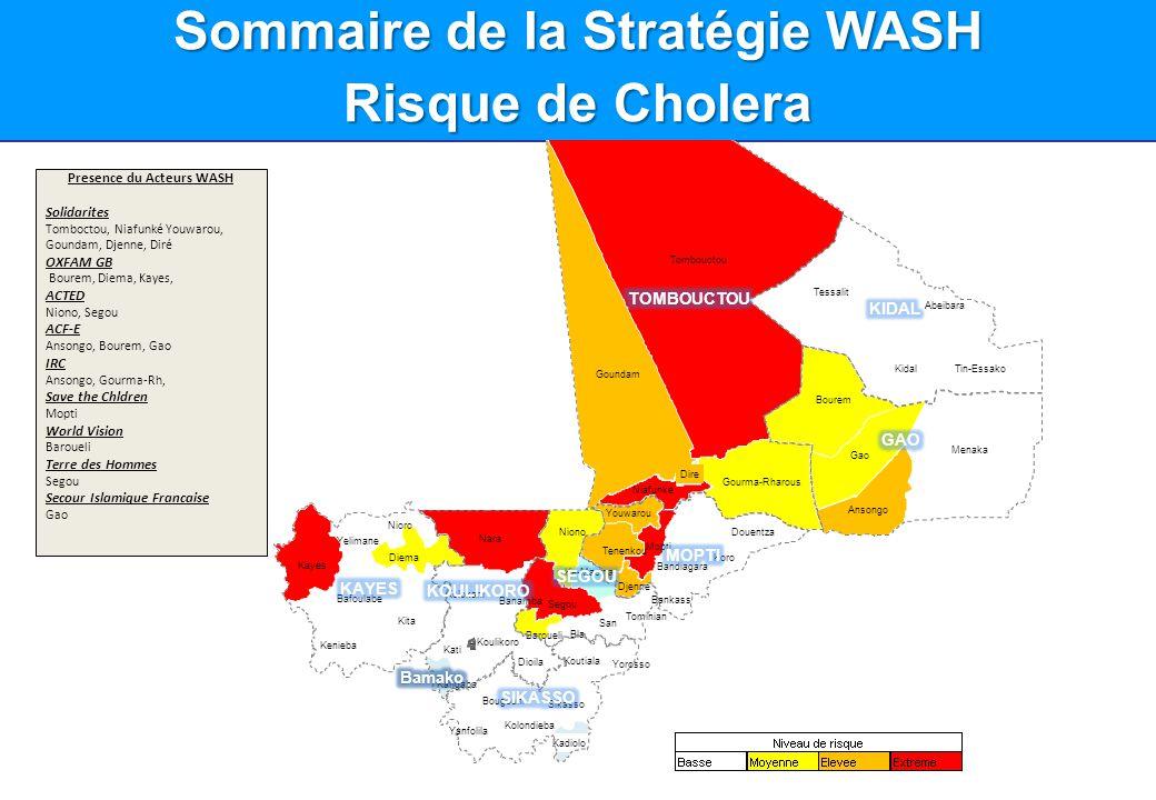 Sommaire de la Stratégie WASH