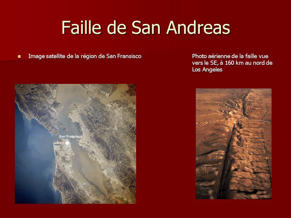 Faille de San Andreas