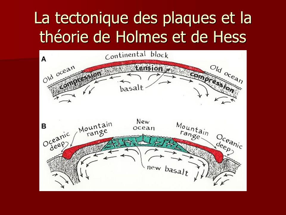 La tectonique des plaques et la théorie de Holmes et de Hess
