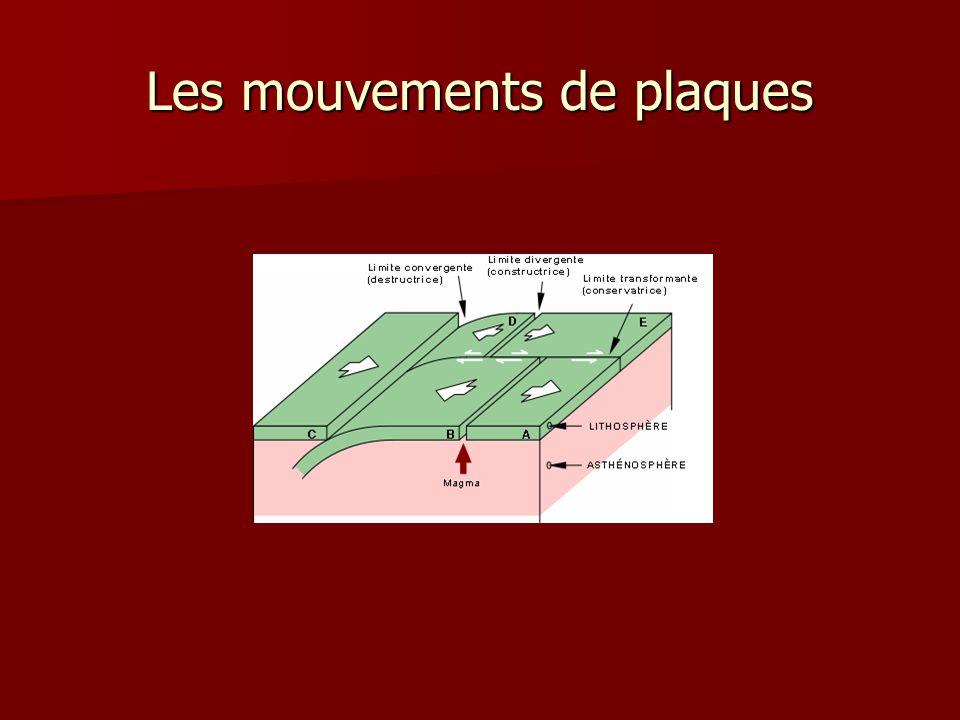 Les mouvements de plaques