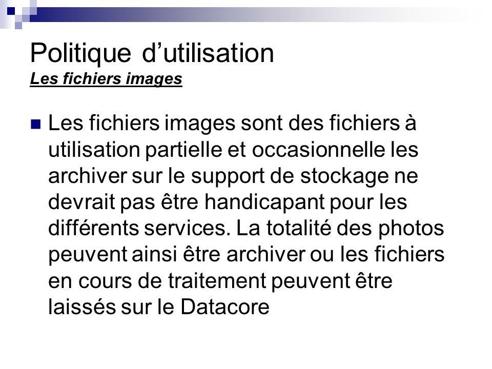 Politique d'utilisation Les fichiers images
