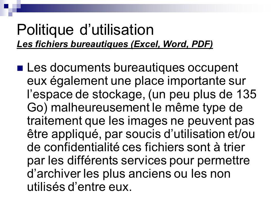 Politique d'utilisation Les fichiers bureautiques (Excel, Word, PDF)