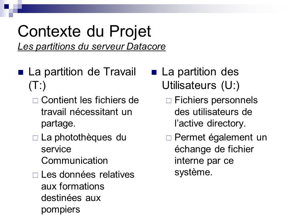 Contexte du Projet Les partitions du serveur Datacore