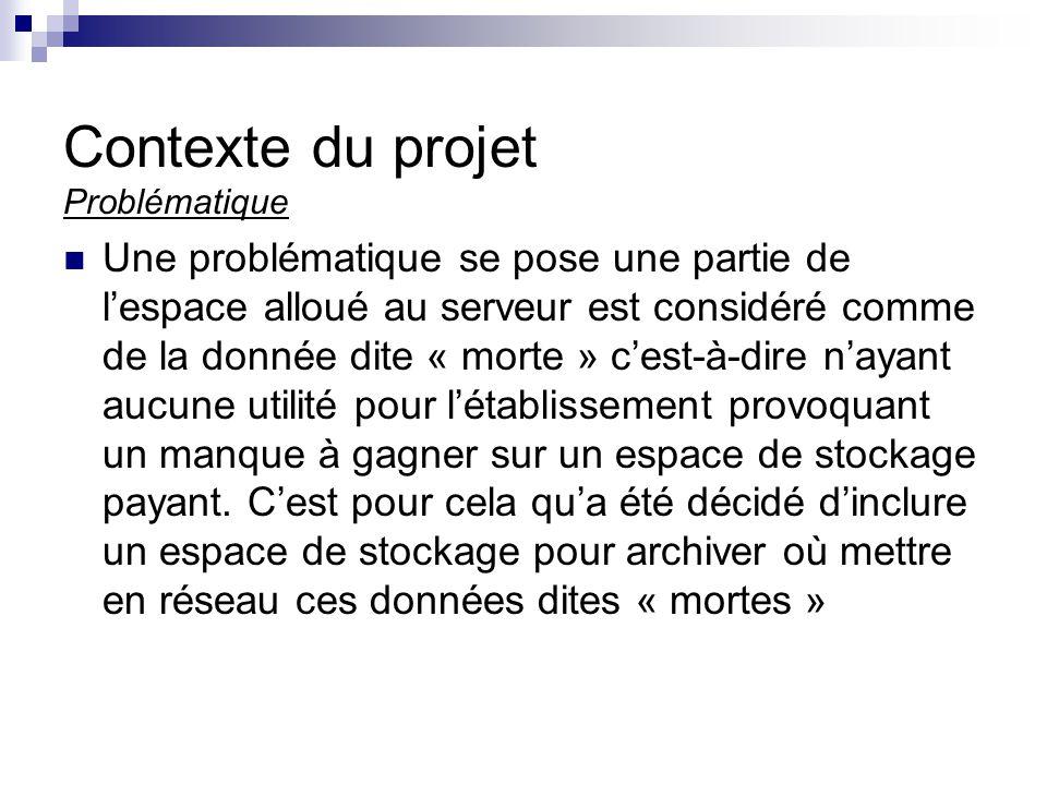 Contexte du projet Problématique