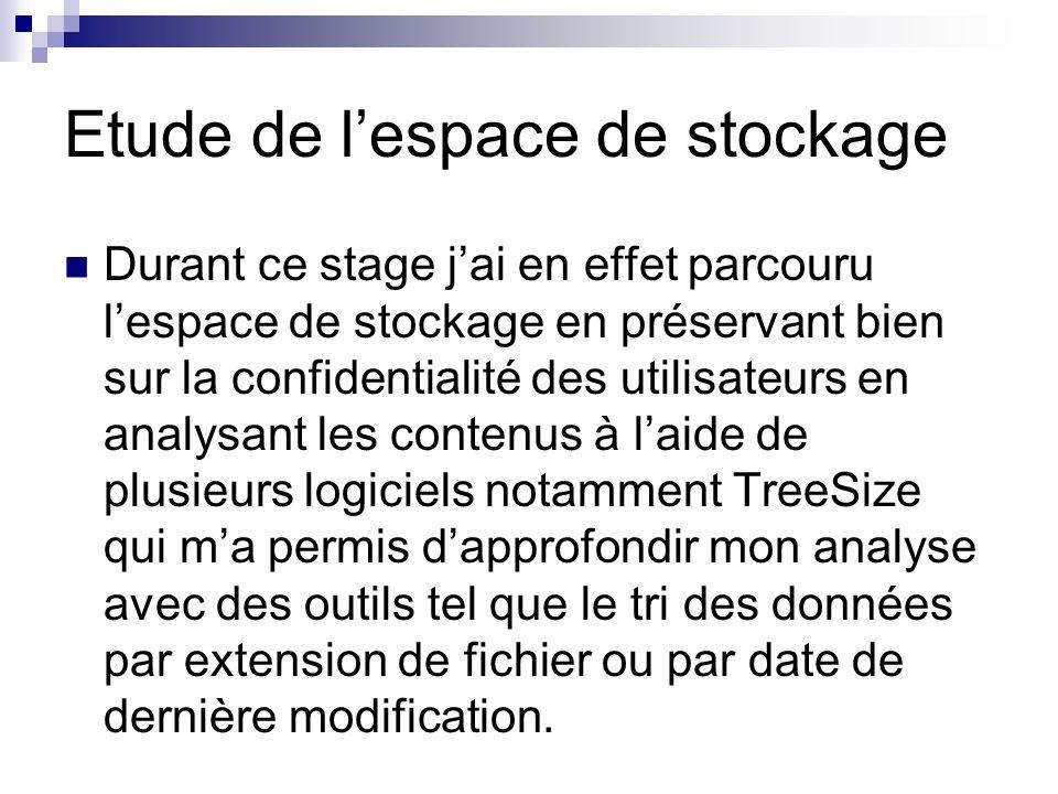 Etude de l'espace de stockage