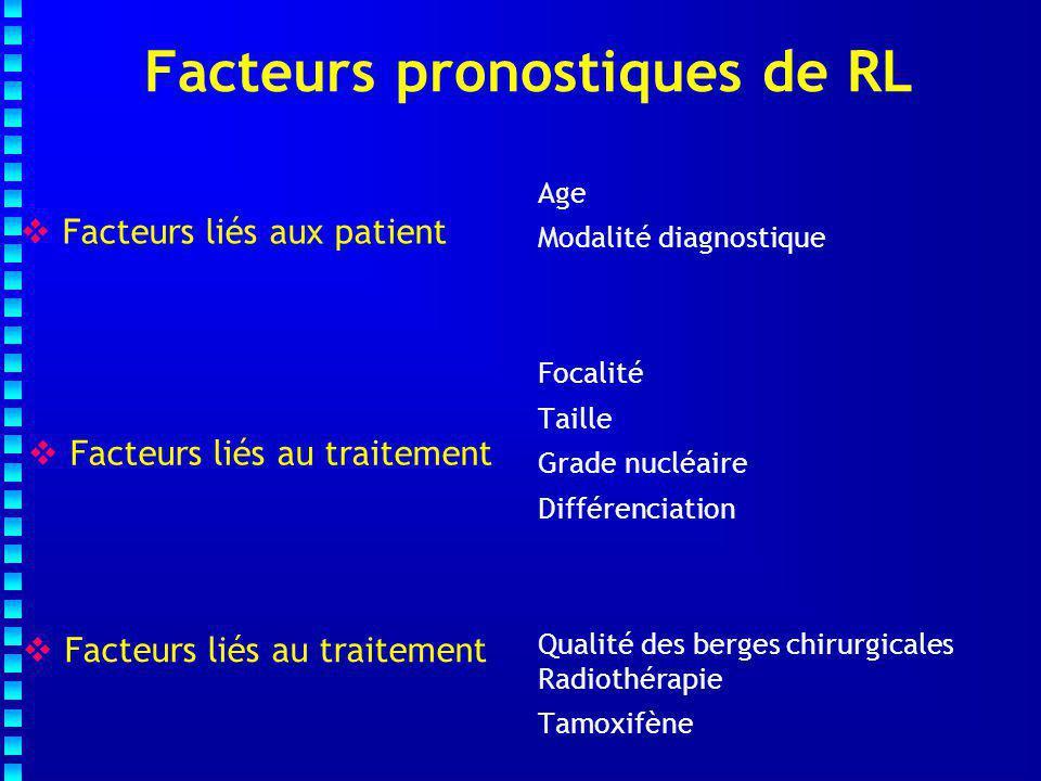 Facteurs pronostiques de RL