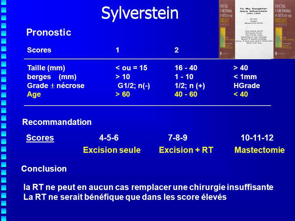 Sylverstein Pronostic Recommandation Scores 4-5-6 7-8-9 10-11-12