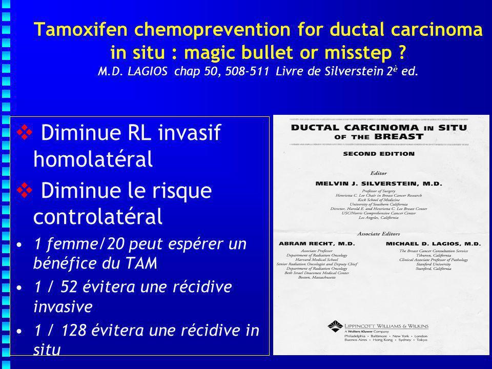 Diminue RL invasif homolatéral Diminue le risque controlatéral