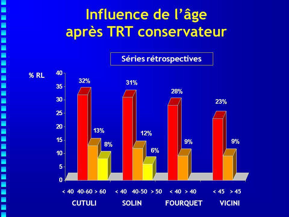 Influence de l'âge après TRT conservateur