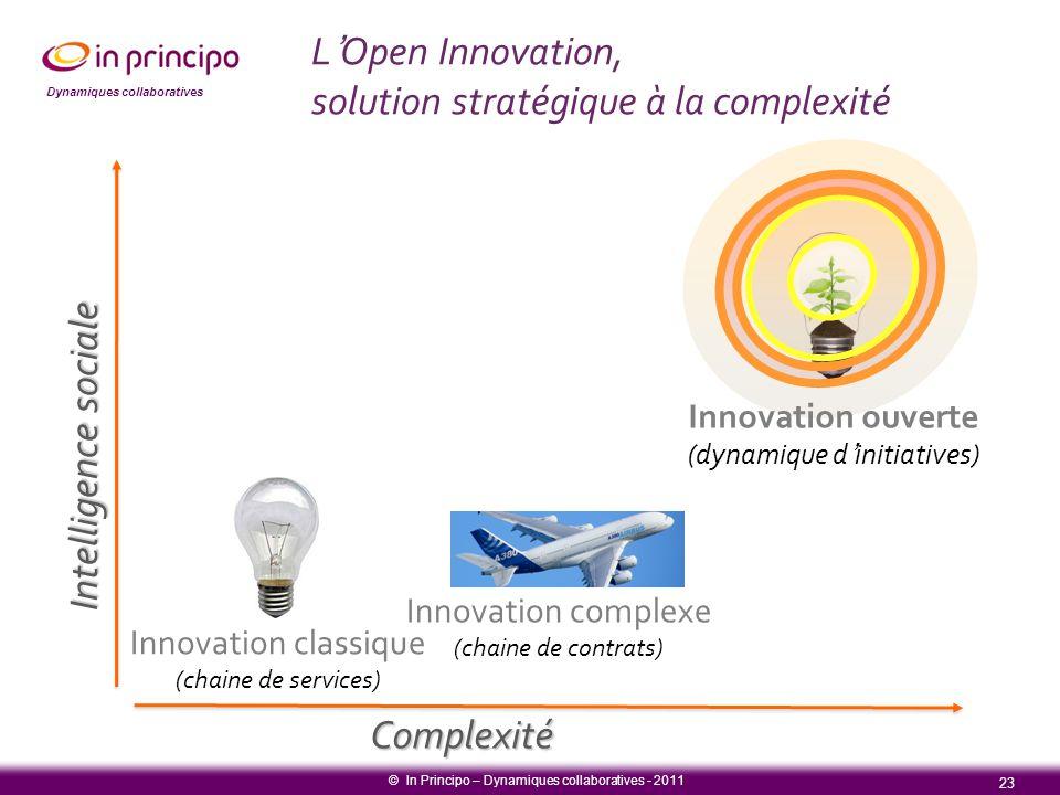 L'Open Innovation, solution stratégique à la complexité