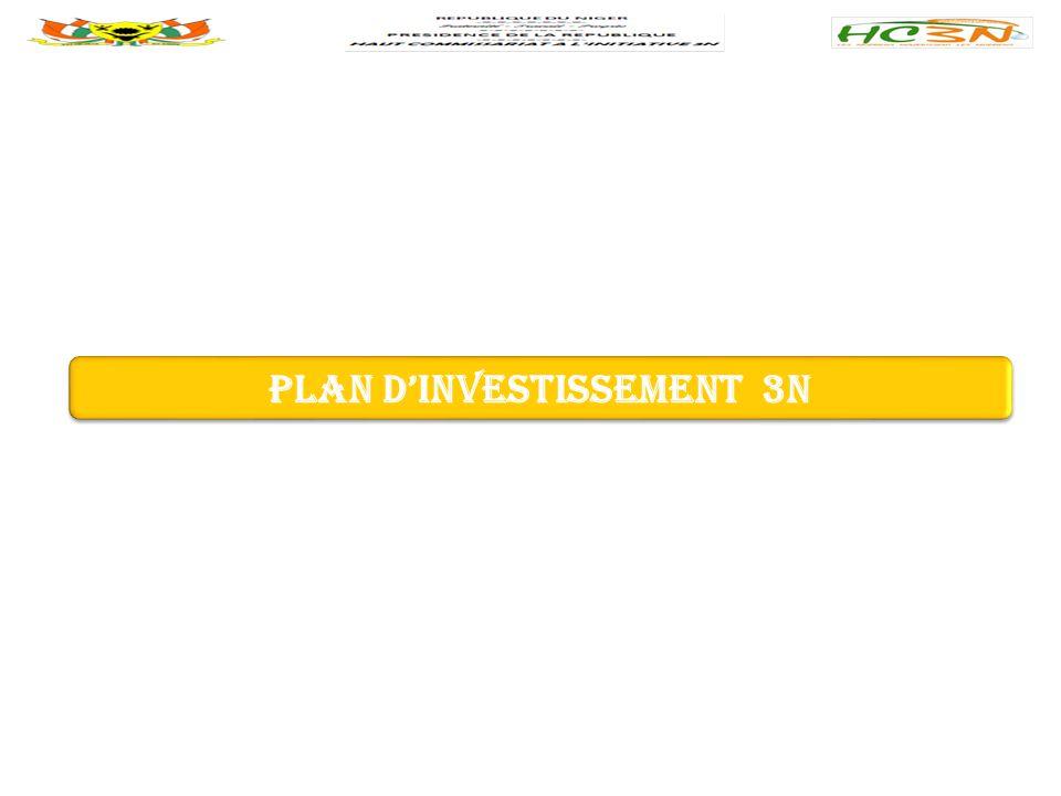 PLAN D'INVESTISSEMENT 3N