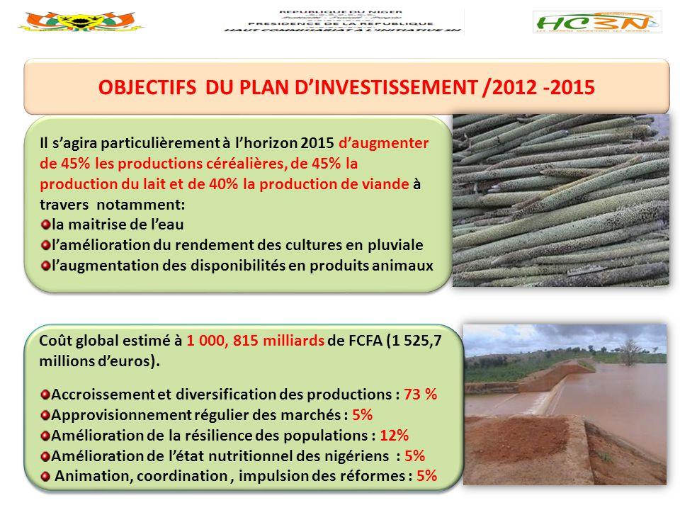 OBJECTIFS DU PLAN D'INVESTISSEMENT /2012 -2015