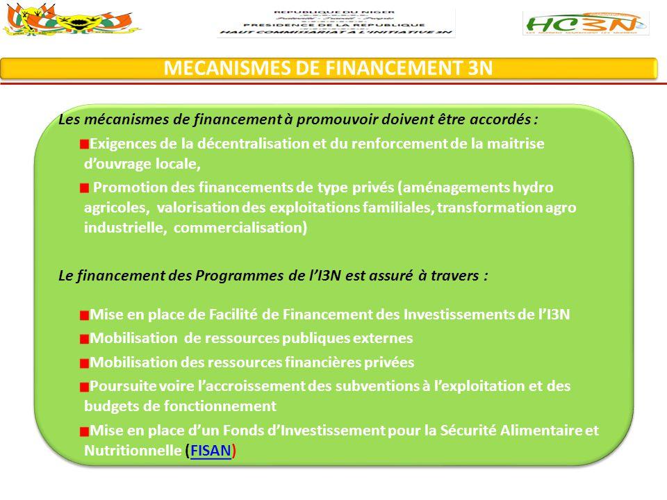 MECANISMES DE FINANCEMENT 3N